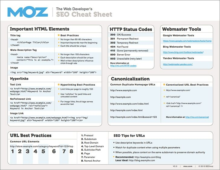 The Web Developers SEO Cheat Sheet 2.0