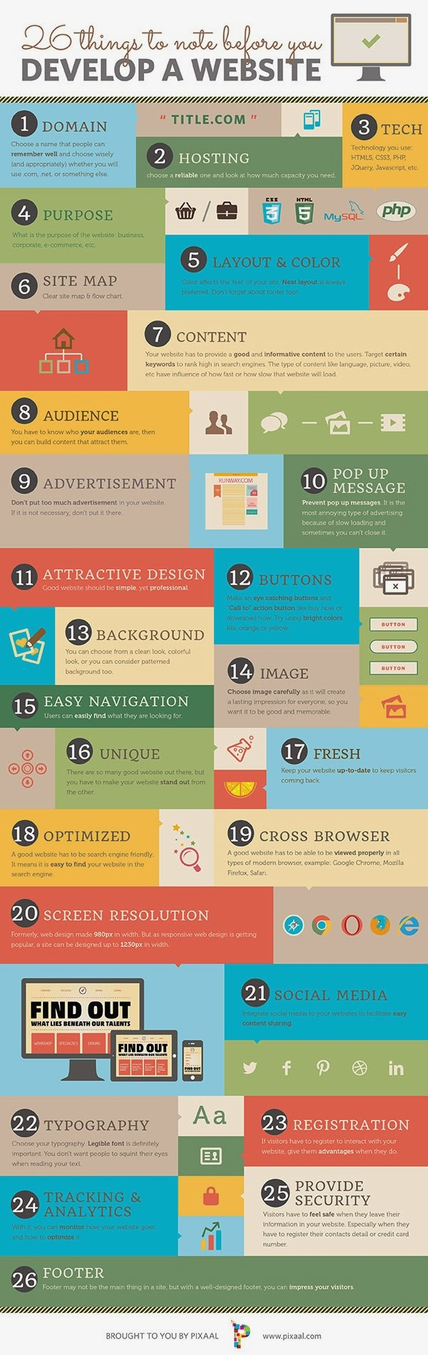 infographic 26 Things to note before you develop a website