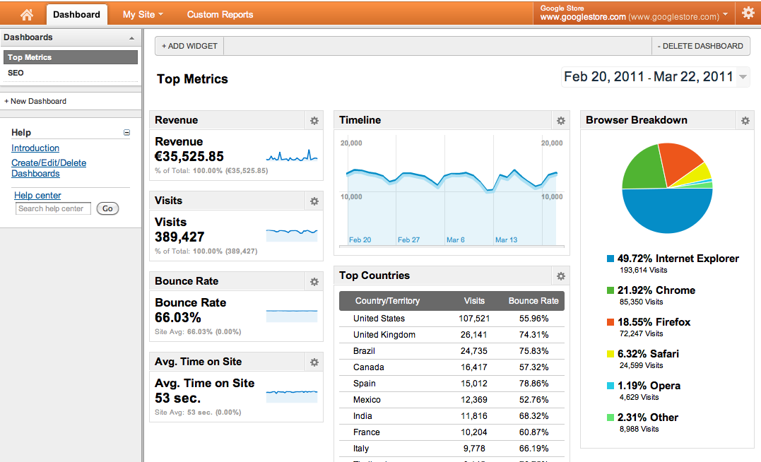 Example Social Media Dashboard